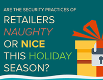 2014 Tenable Holiday Security Infographic