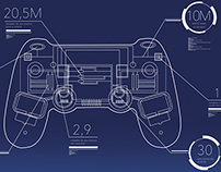 PS4 - infographie