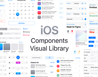Figma iOS 12 components. Design kit. Team library UI