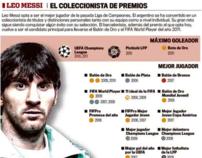 Marca infographics