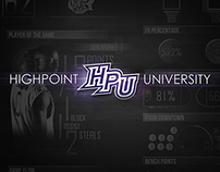 High Point University Men's Basketball Graphic Design
