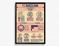 FC Barcelona Info Graphic Poster
