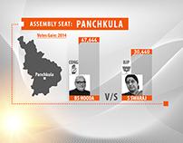 ASSEMBLY ELECTION HARYANA 2014