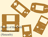 History of Handheld Console Portable (Nintendo)