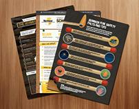 Powerline Newsletter: Selected Infographics