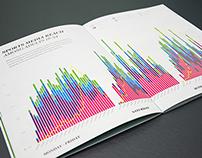 Media Economy Report Vol.5