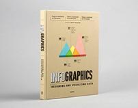 Infographics - Designing & Visualizing Data