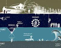 Interstellar 2014   Timeline