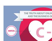 OKCupid Data Privacy Infographic