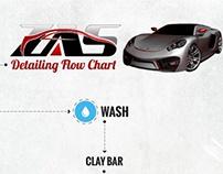 ZAS.com.au Infographics