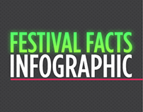 Festival Facts Infographic