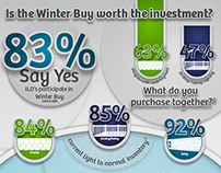 GBPD Winter Buy