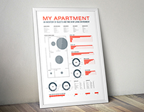 My Apartment - An Infographic
