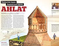 Türkiye'nin kapısı Anadolu'nun kapısı Ahlat