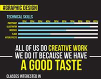 CV info-graphics
