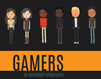 Gamers, an animated infographic