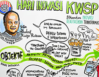 Bahasa Malay Graphic Recording for KWSP - EPF
