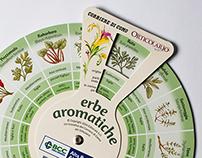 Erbe Aromatiche - Orticolario