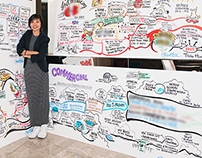 Leadership Graphic Facilitation workshop, Hong Kong