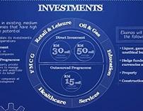 Ekuinas - Company Info Diagram