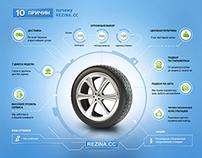 "Infographics ""Tyres"""