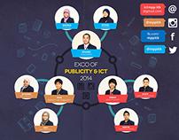 PICT2014 Organisation Chart