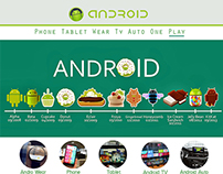 Design Home Page Android