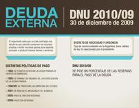 Infodesign - Deuda Externa