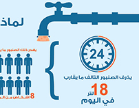 infographic - water in Palestine