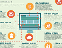 Cyber Security Infographic Template