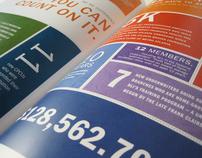 RLI Corp. 2007 Annual Report