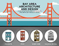 San Francisco Architecture & Design Infographic