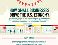 How Small Businesses Drive the U.S. Economy