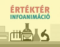 Értéktér - infovideó