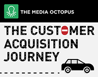 The Customer Acquisition Journey