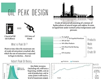 Oil Peak Design- Research and Analysis