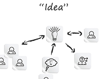 """HUB"" Concept - Virtual Collaboration"