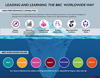 BBC Worldwide HR Portal Design