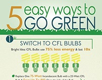 Infographic: Go Green