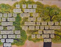 genealogy trees - malovane rodokmene