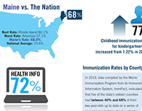 MaineHealth Infographics on Social Media campaign