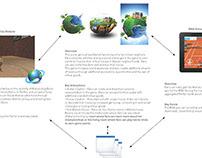 Virtual World Game