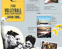 Information Graphics(9):Voley World Cup and more