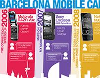 Softonic Infographics - 2012 MWC