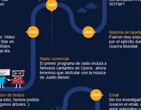 Presentación de la versión 4.0 de Atlassian Confluence