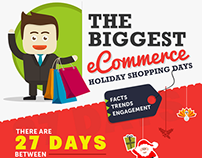 Biggest eCommerce Holiday Shopping Days