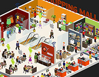 Infographics Shopping Mall