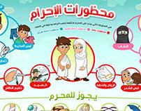 محظورات الإحرام - انفوجرافيك للأطفال