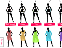 Infographic: Which Clothes Suit Me?