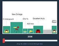 Urban Change Visualization